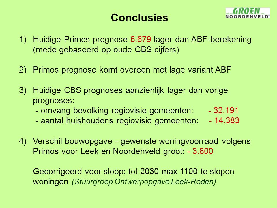 Conclusies 1)Huidige Primos prognose 5.679 lager dan ABF-berekening (mede gebaseerd op oude CBS cijfers) 2)Primos prognose komt overeen met lage variant ABF 3)Huidige CBS prognoses aanzienlijk lager dan vorige prognoses: - omvang bevolking regiovisie gemeenten: - 32.191 - aantal huishoudens regiovisie gemeenten: - 14.383 4)Verschil bouwopgave - gewenste woningvoorraad volgens Primos voor Leek en Noordenveld groot: - 3.800 Gecorrigeerd voor sloop: tot 2030 max 1100 te slopen woningen (Stuurgroep Ontwerpopgave Leek-Roden)