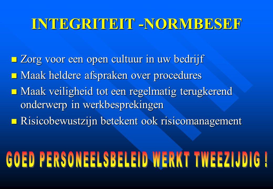 INTEGRITEIT -NORMBESEF n Zorg voor een open cultuur in uw bedrijf n Maak heldere afspraken over procedures n Maak veiligheid tot een regelmatig terugk