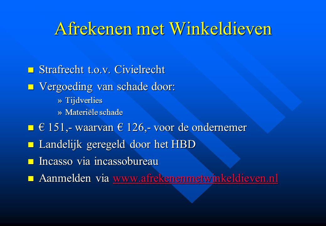 Afrekenen met Winkeldieven n Strafrecht t.o.v. Civielrecht n Vergoeding van schade door: »Tijdverlies »Materiële schade n € 151,- waarvan € 126,- voor