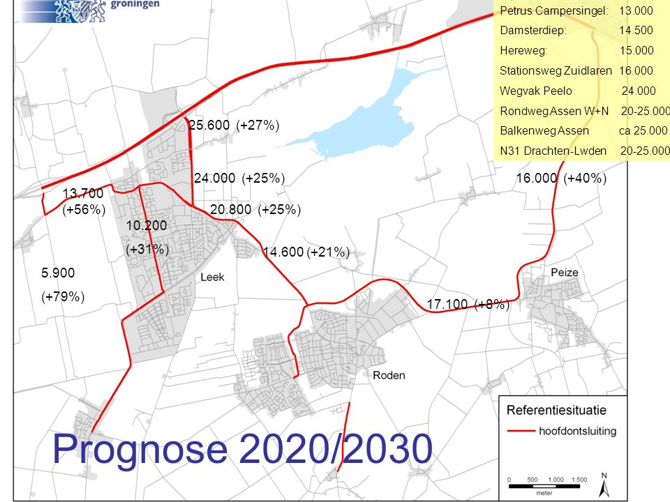 25.600 (+27%) 24.000 (+25%) 20.800 (+25%) 14.600 (+21%) 17.100 (+8%) 16.000 (+40%) 10.200 (+31%) 5.900 (+79%) Prognose 2020/2030 13.700 (+56%) Petrus Campersingel: 13.000 Damsterdiep: 14.500 Hereweg: 15.000 Stationsweg Zuidlaren 16.000 Wegvak Peelo 24.000 Rondweg Assen W+N 20-25.000 Balkenweg Assen ca 25.000 N31 Drachten-Lwden 20-25.000