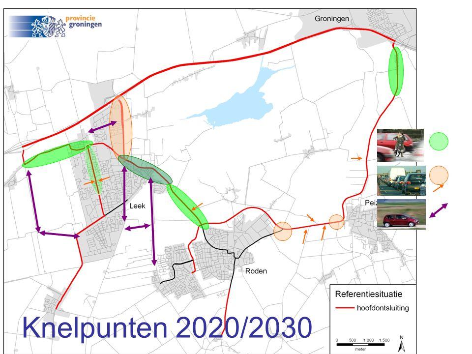 Knelpunten 2020/2030
