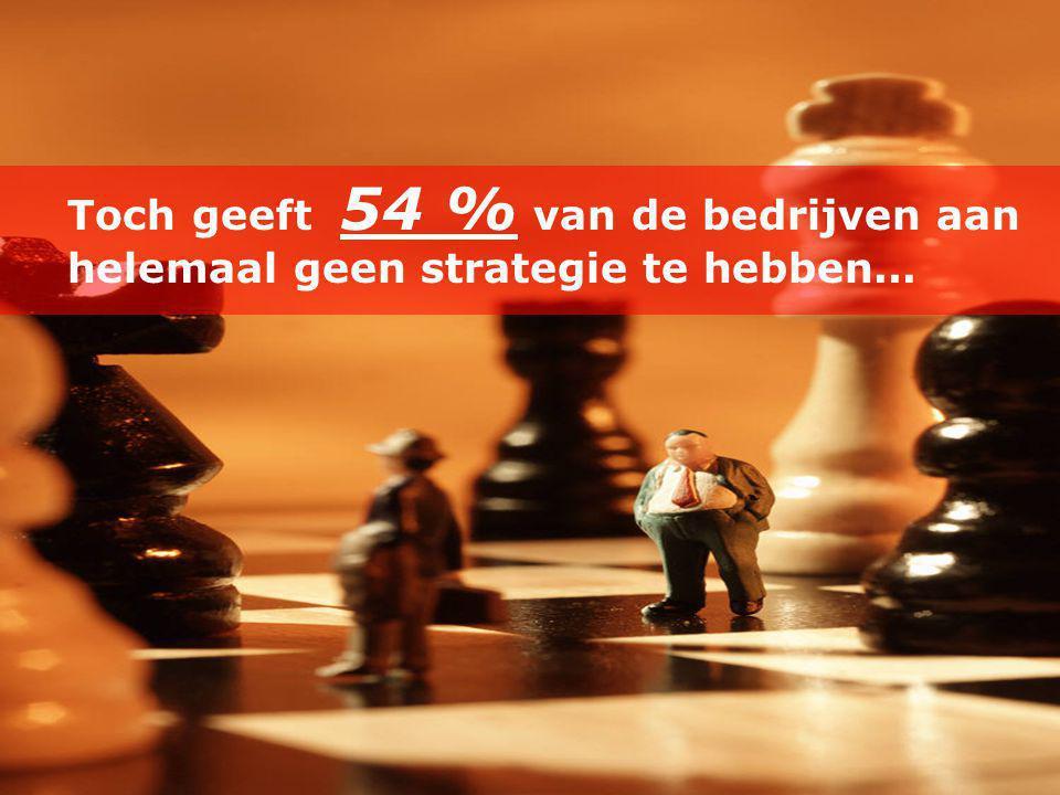 Toch geeft 54 % van de bedrijven aan helemaal geen strategie te hebben...