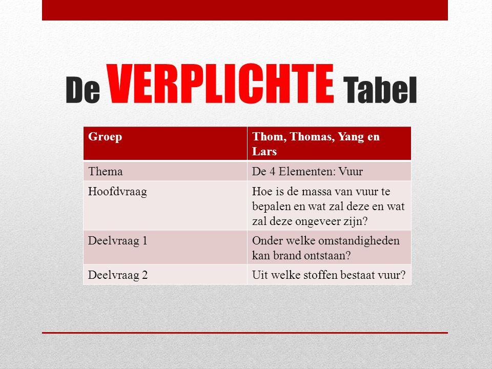 De VERPLICHTE Tabel GroepThom, Thomas, Yang en Lars ThemaDe 4 Elementen: Vuur HoofdvraagHoe is de massa van vuur te bepalen en wat zal deze en wat zal