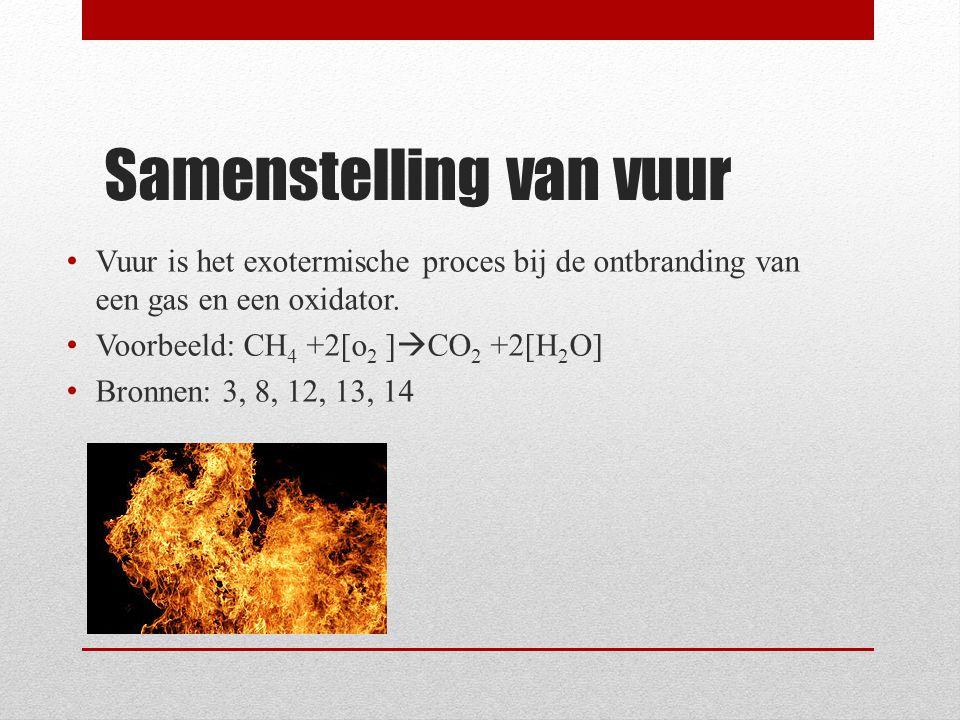 Samenstelling van vuur Vuur is het exotermische proces bij de ontbranding van een gas en een oxidator. Voorbeeld: CH 4 +2[o 2 ]  CO 2 +2[H 2 O] Bronn