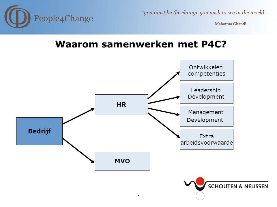 Waarom samenwerken met P4C.