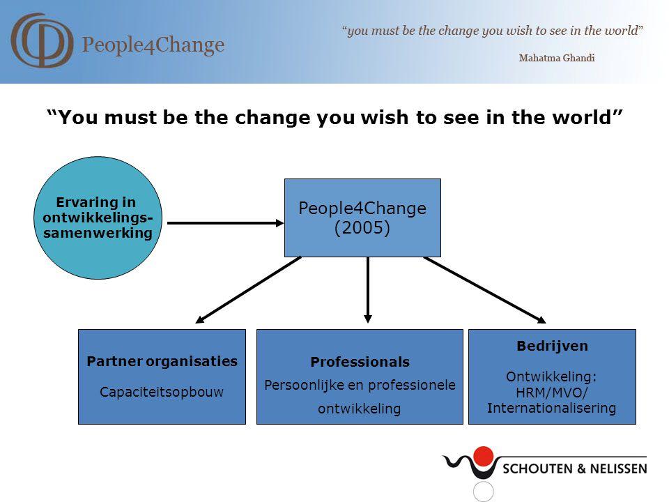 """You must be the change you wish to see in the world"" Ervaring in ontwikkelings- samenwerking People4Change (2005) Partner organisaties Capaciteitsopb"