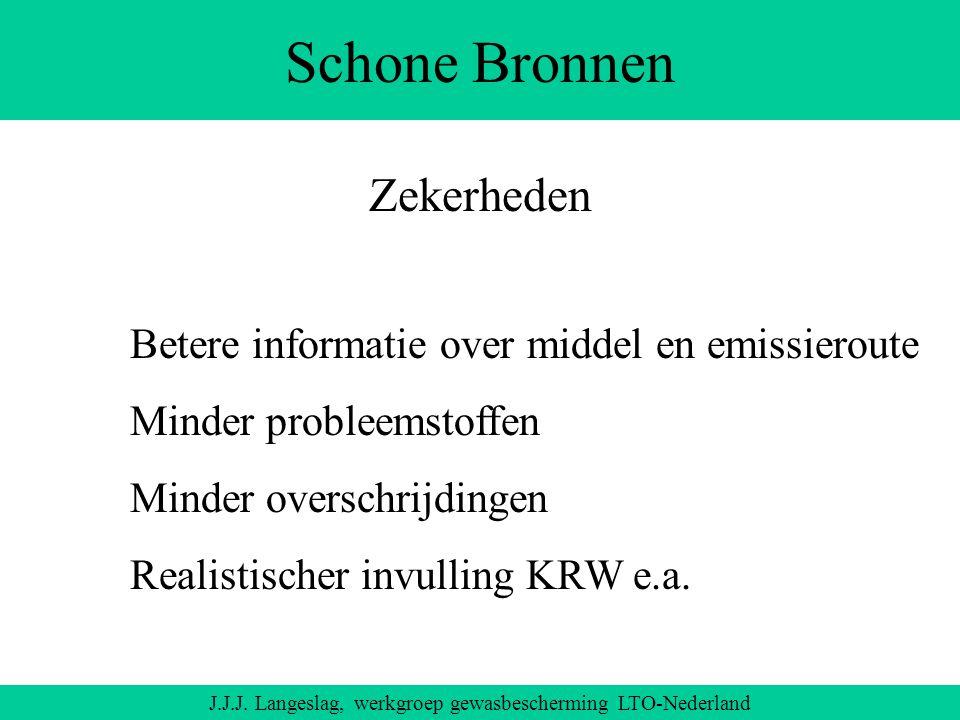 Schone Bronnen Zekerheden Betere informatie over middel en emissieroute Minder probleemstoffen Minder overschrijdingen Realistischer invulling KRW e.a