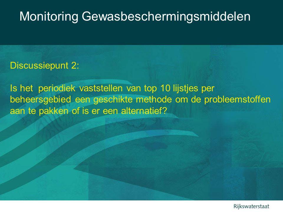 Monitoring Gewasbeschermingsmiddelen Discussiepunt 2: Is het periodiek vaststellen van top 10 lijstjes per beheersgebied een geschikte methode om de p