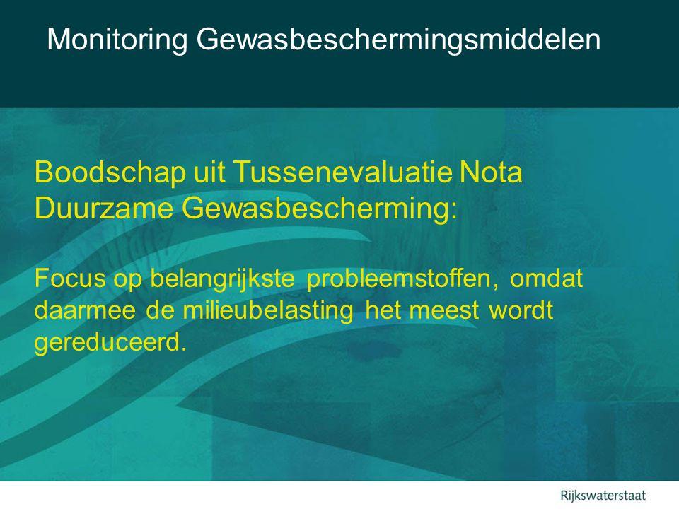 Monitoring Gewasbeschermingsmiddelen Boodschap uit Tussenevaluatie Nota Duurzame Gewasbescherming: Focus op belangrijkste probleemstoffen, omdat daarm