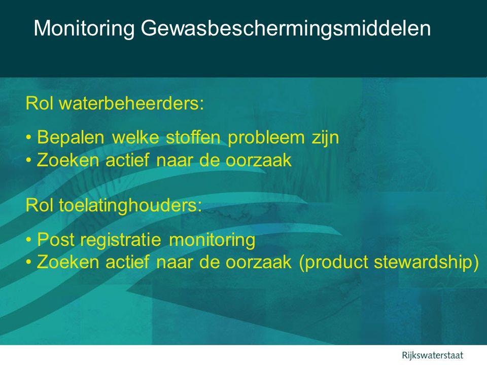 Monitoring Gewasbeschermingsmiddelen Rol waterbeheerders: Bepalen welke stoffen probleem zijn Zoeken actief naar de oorzaak Rol toelatinghouders: Post