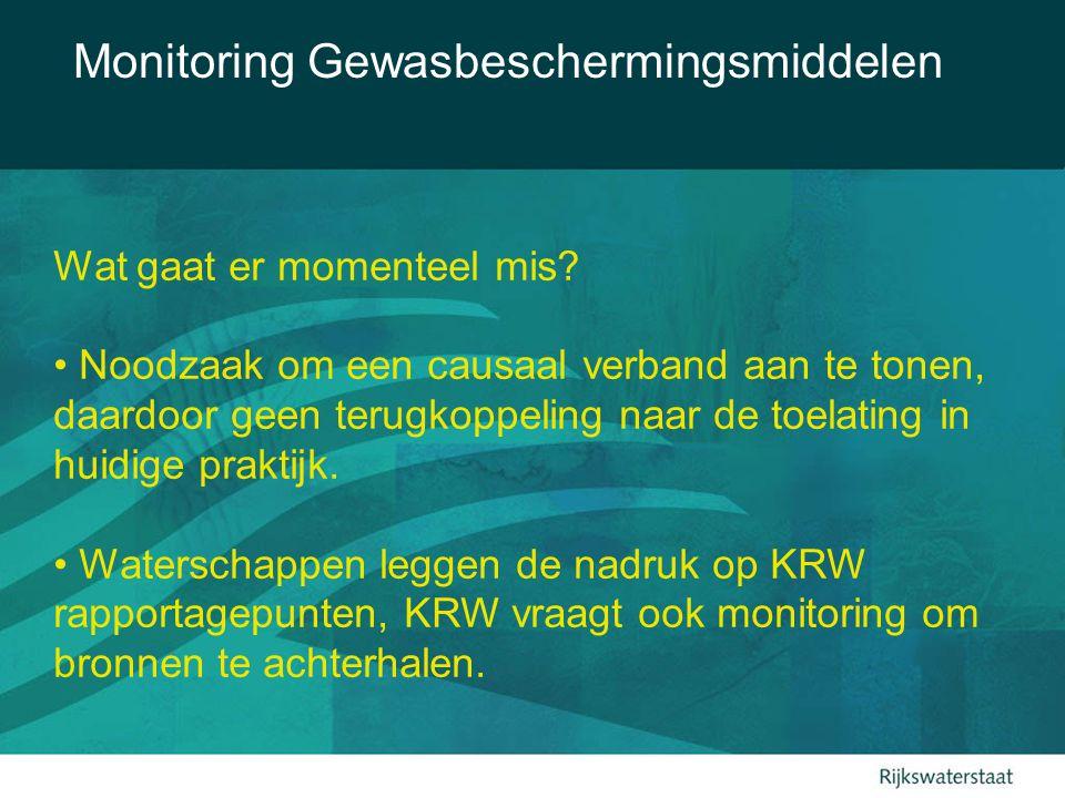 Monitoring Gewasbeschermingsmiddelen KRW proof monitoring vraagt: Uniforme monitoring Strategische monitoring Efficient en effectief Door CTB en sector geaccepteerd Via: Leidraad monitoring Gewasbeschermsmiddelen Bestrijdingsmiddelenatlas