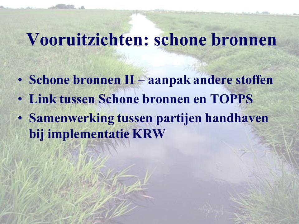 Vooruitzichten: schone bronnen Schone bronnen II – aanpak andere stoffen Link tussen Schone bronnen en TOPPS Samenwerking tussen partijen handhaven bij implementatie KRW