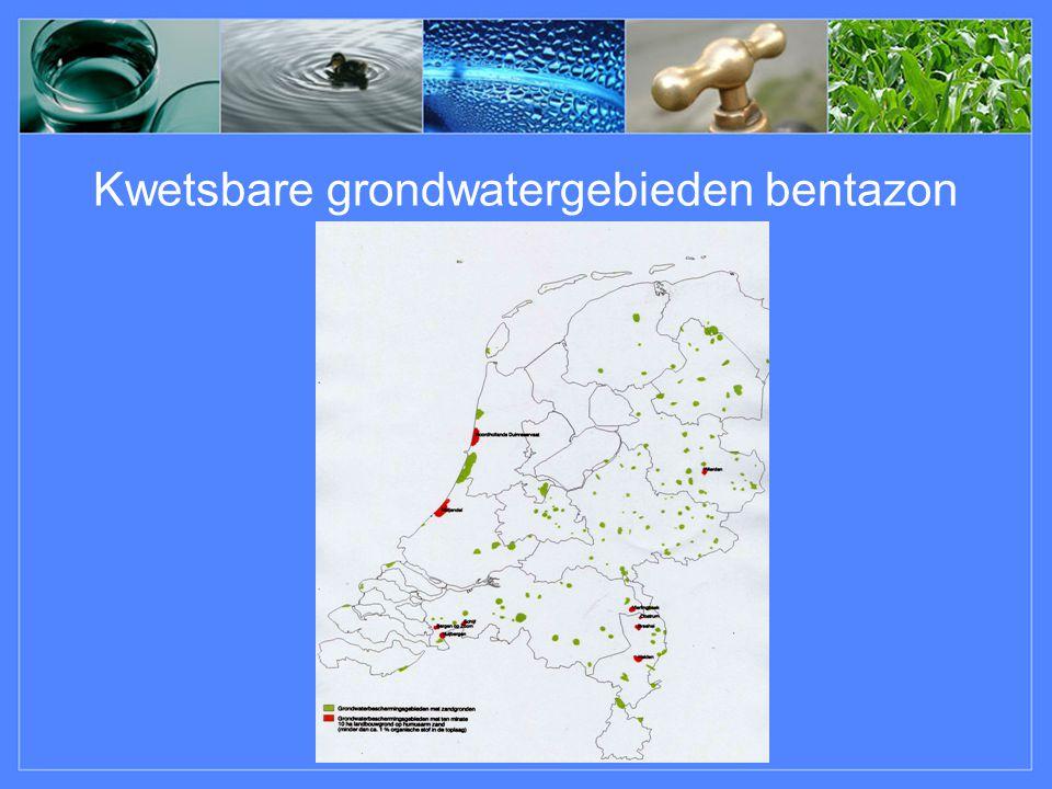 Kwetsbare grondwatergebieden bentazon