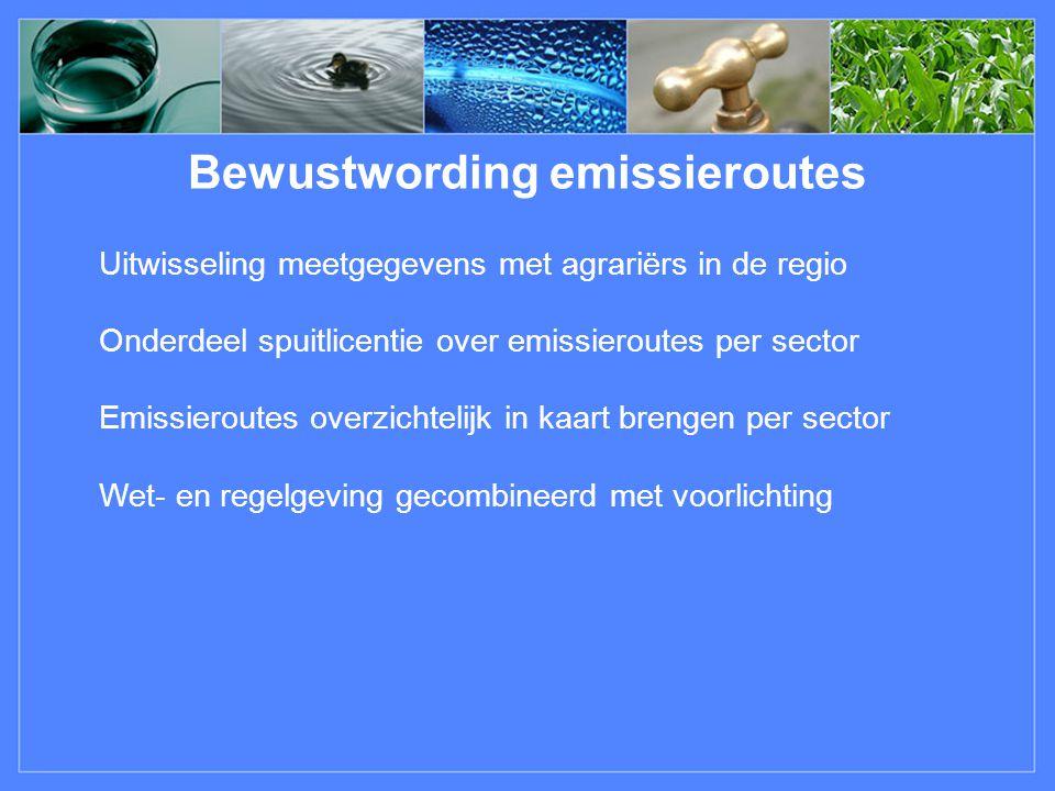 Bewustwording emissieroutes Uitwisseling meetgegevens met agrariërs in de regio Onderdeel spuitlicentie over emissieroutes per sector Emissieroutes overzichtelijk in kaart brengen per sector Wet- en regelgeving gecombineerd met voorlichting