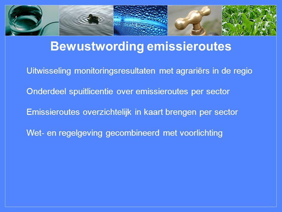 Bewustwording emissieroutes Uitwisseling monitoringsresultaten met agrariërs in de regio Onderdeel spuitlicentie over emissieroutes per sector Emissieroutes overzichtelijk in kaart brengen per sector Wet- en regelgeving gecombineerd met voorlichting