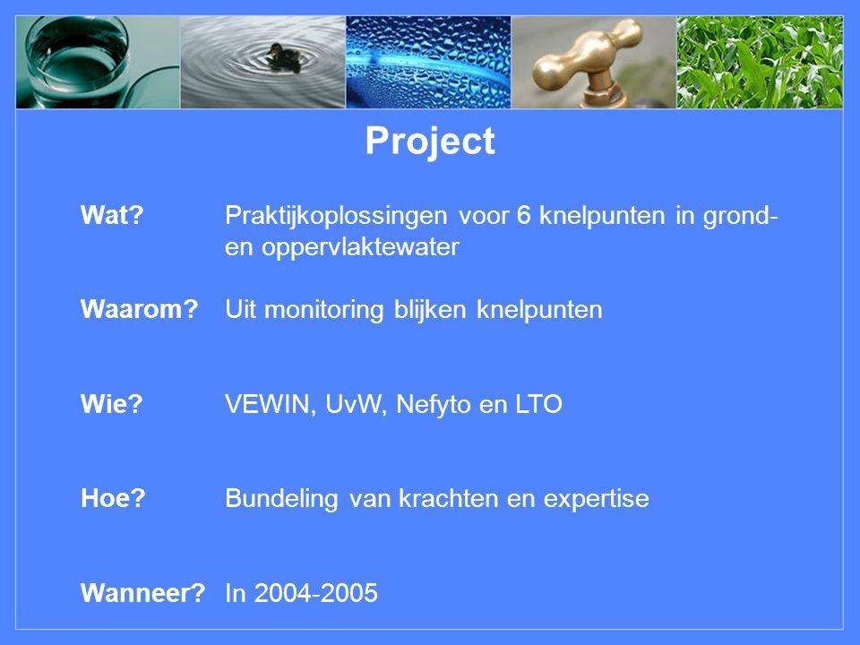Project Wat Praktijkoplossingen voor 6 knelpunten in grond- en oppervlaktewater Waarom Uit monitoring blijken knelpunten Wie VEWIN, UvW, Nefyto en LTO Hoe Bundeling van krachten en expertise Wanneer In 2004-2005