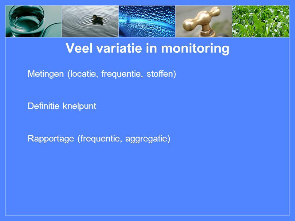 Veel variatie in monitoring Metingen (locatie, frequentie, stoffen) Definitie knelpunt Rapportage (frequentie, aggregatie)