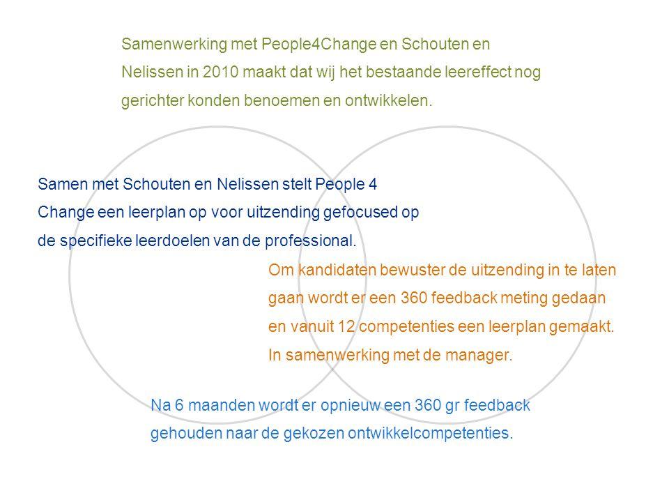 Samenwerking met People4Change en Schouten en Nelissen in 2010 maakt dat wij het bestaande leereffect nog gerichter konden benoemen en ontwikkelen. Sa