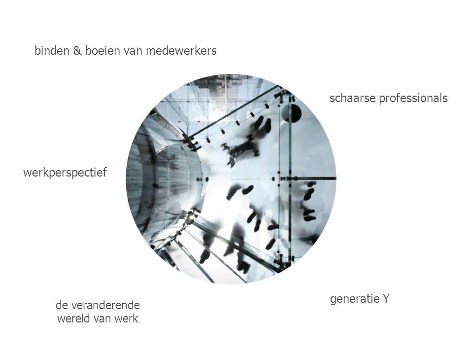 binden & boeien van medewerkers schaarse professionals generatie Y werkperspectief