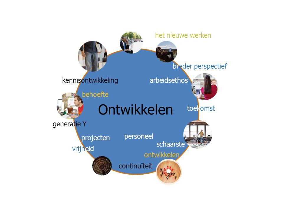 schaarste ontwikkelen personeel continuïteit kennisontwikkeling breder perspectief behoefte toekomst arbeidsethos generatie Y het nieuwe werken vrijhe