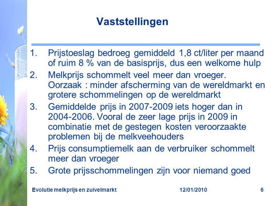 12/01/2010Evolutie melkprijs en zuivelmarkt6 Vaststellingen 1.Prijstoeslag bedroeg gemiddeld 1,8 ct/liter per maand of ruim 8 % van de basisprijs, dus