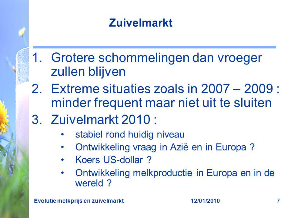 12/01/2010Evolutie melkprijs en zuivelmarkt7 Zuivelmarkt 1.Grotere schommelingen dan vroeger zullen blijven 2.Extreme situaties zoals in 2007 – 2009 :