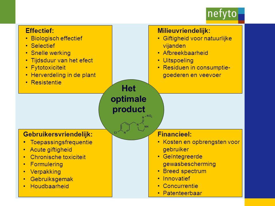 Effectief: Biologisch effectief Selectief Snelle werking Tijdsduur van het efect Fytotoxiciteit Herverdeling in de plant Resistentie Gebruikersvriende