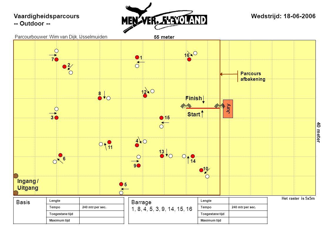 55 meter 40 meter Het raster is 5x5m Vaardigheidsparcours -- Outdoor -- Wedstrijd: 18-06-2006 Parcourbouwer: Wim van Dijk, IJsselmuiden Basis Lengte Tempo240 mtr per sec.