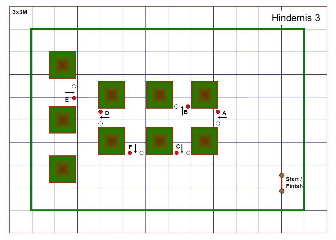 3x3M B Start / Finish B B B B B B A B C E C D F Hindernis 4