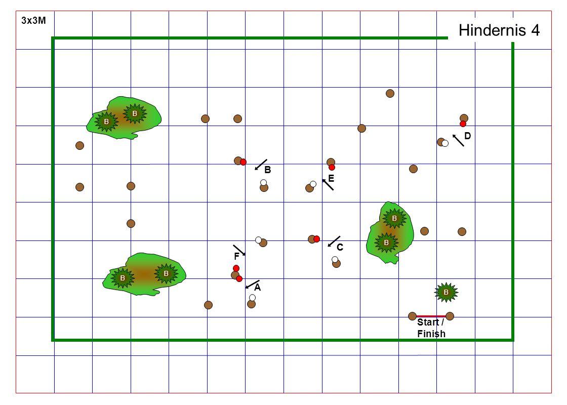 6x6M Start B B B B Bos Heuvel B Water E Finish Bos A B C D F Hindernis 5
