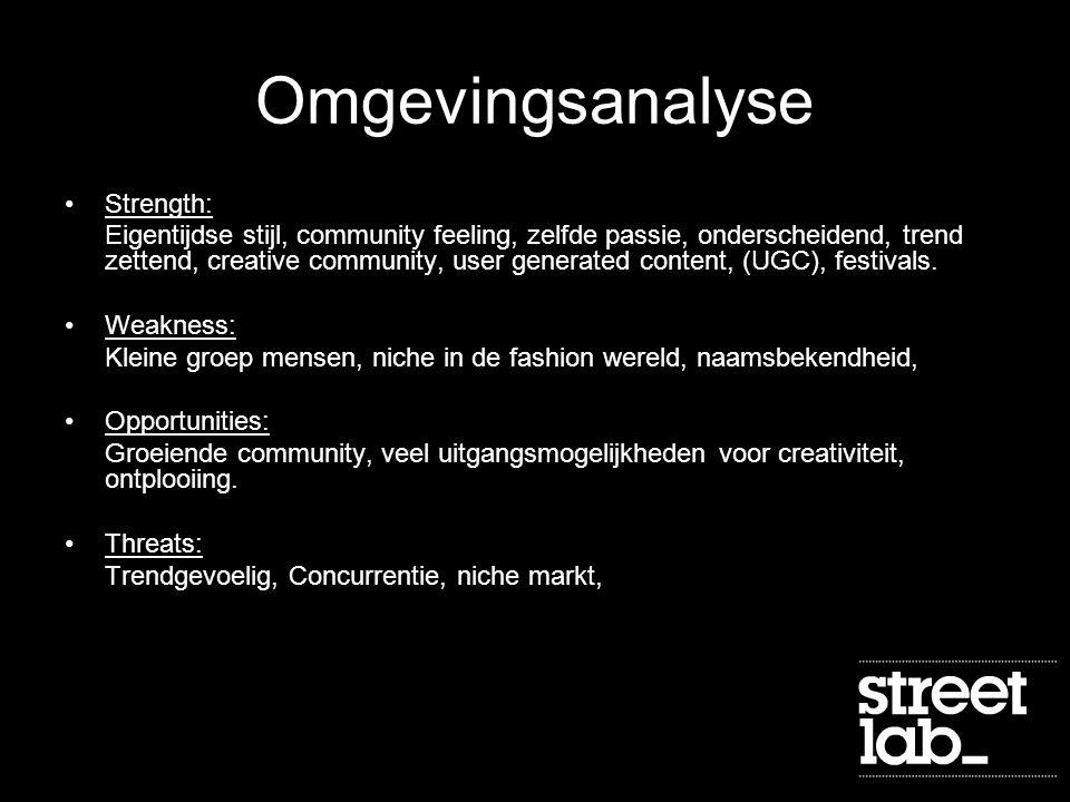 Omgevingsanalyse Strength: Eigentijdse stijl, community feeling, zelfde passie, onderscheidend, trend zettend, creative community, user generated content, (UGC), festivals.