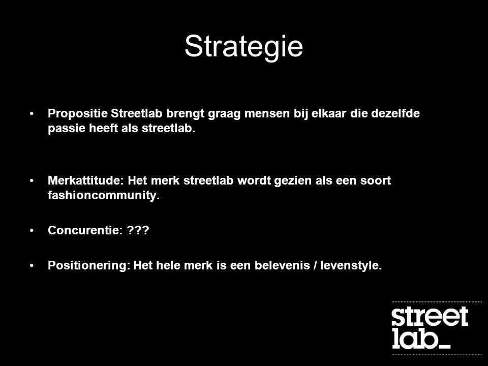 Strategie Propositie Streetlab brengt graag mensen bij elkaar die dezelfde passie heeft als streetlab.