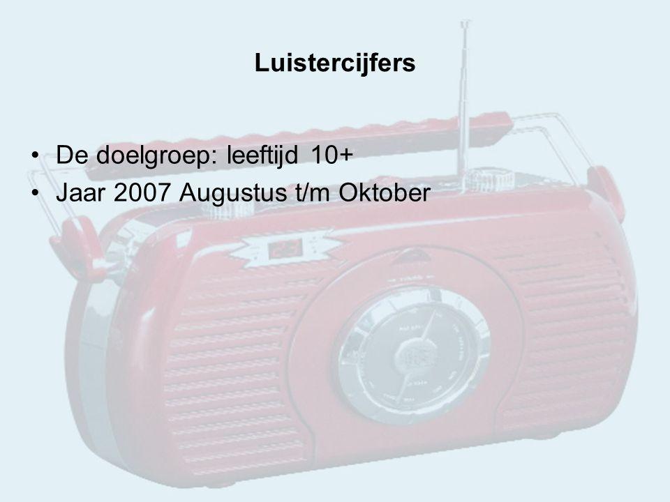 Luistercijfers De doelgroep: leeftijd 10+ Jaar 2007 Augustus t/m Oktober