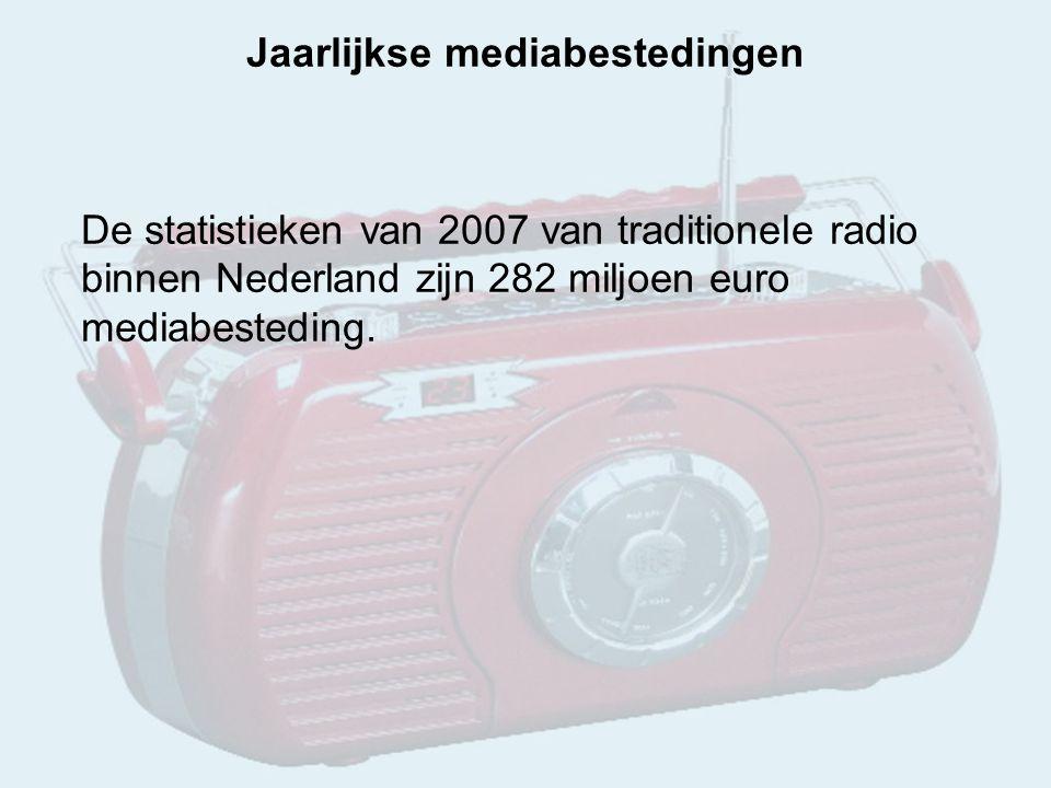 Jaarlijkse mediabestedingen De statistieken van 2007 van traditionele radio binnen Nederland zijn 282 miljoen euro mediabesteding.