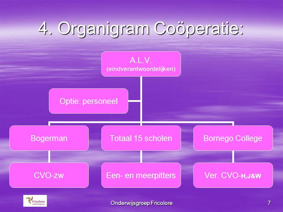 Onderwijsgroep Fricolore7 4. Organigram Coöperatie: A.L.V. (eindverantwoordelijken) Bogerman CVO-zw Totaal 15 scholen Een- en meerpitters Bornego Coll