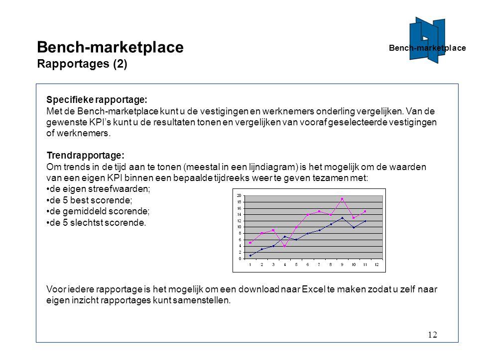 12 Bench-marketplace Rapportages (2) Specifieke rapportage: Met de Bench-marketplace kunt u de vestigingen en werknemers onderling vergelijken.
