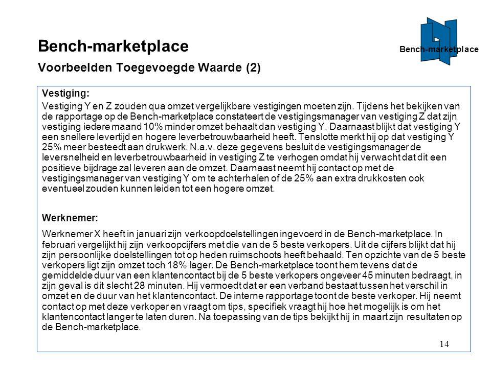 14 Bench-marketplace Voorbeelden Toegevoegde Waarde (2) Vestiging: Vestiging Y en Z zouden qua omzet vergelijkbare vestigingen moeten zijn.