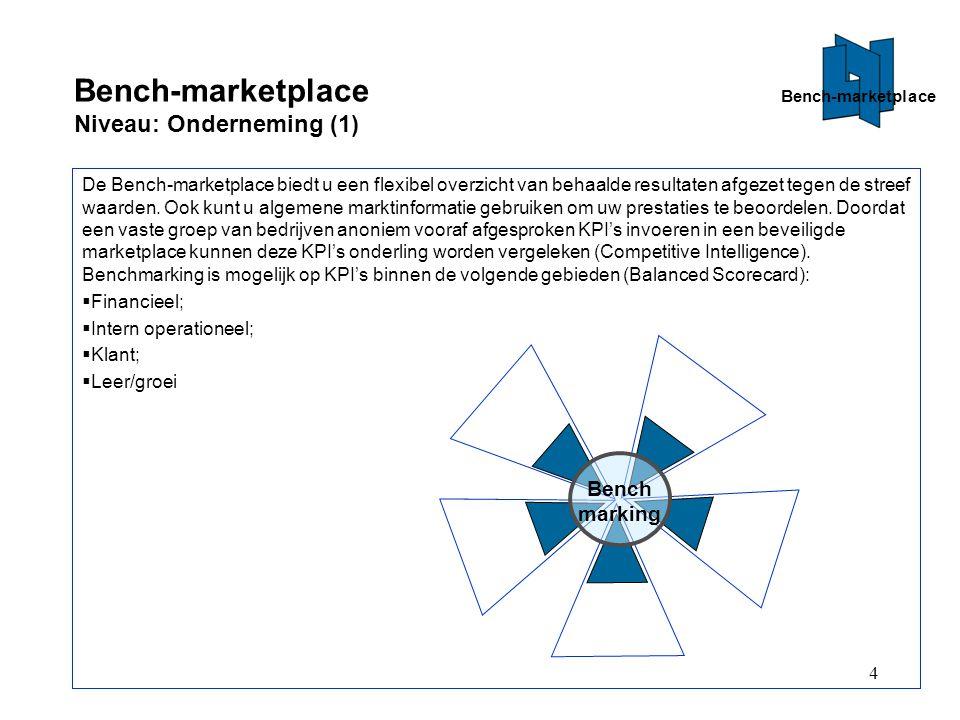 4 Bench-marketplace Niveau: Onderneming (1) De Bench-marketplace biedt u een flexibel overzicht van behaalde resultaten afgezet tegen de streef waarden.