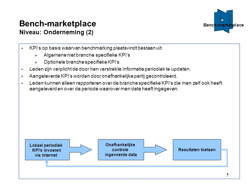 5 Bench-marketplace Niveau: Onderneming (2)  KPI's op basis waarvan benchmarking plaatsvindt bestaan uit:  Algemene niet branche specifieke KPI's  Optionele branche specifieke KPI's  Leden zijn verplicht de door hen verstrekte informatie periodiek te updaten.