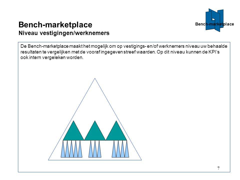 7 Bench-marketplace Niveau vestigingen/werknemers De Bench-marketplace maakt het mogelijk om op vestigings- en/of werknemers niveau uw behaalde resultaten te vergelijken met de vooraf ingegeven streef waarden.