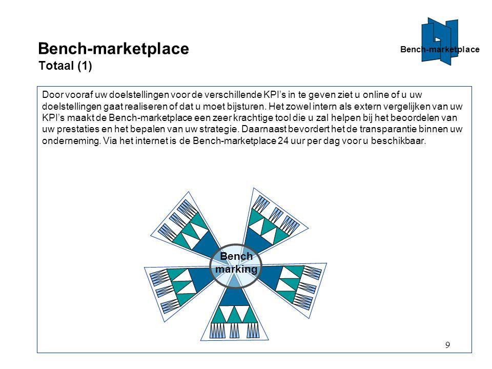 9 Bench-marketplace Totaal (1) Door vooraf uw doelstellingen voor de verschillende KPI's in te geven ziet u online of u uw doelstellingen gaat realiseren of dat u moet bijsturen.