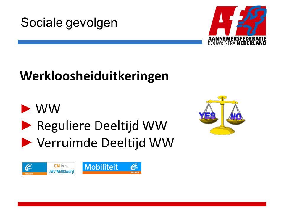Sociale gevolgen Ontslag via Kantonrechter ► Ontbindingsverzoek ► Verweerschrift werknemer ► Zitting → Beschikking → Ontslagvergoeding