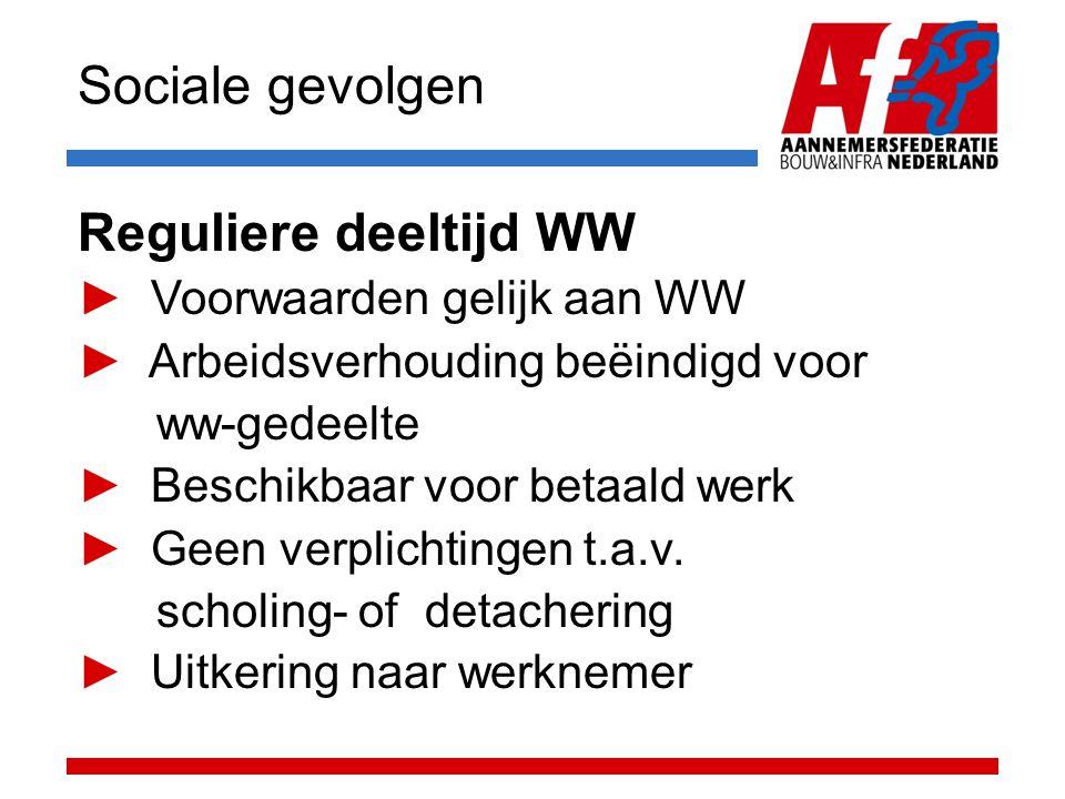 Sociale gevolgen WW-uitkering ► Beschikbaar voor betaald werk ► basisuitkering = 3 maanden (26 van de 36 weken gewerkt) ► verlengde uitkering = max. 3