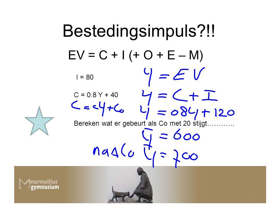 Bestedingsimpuls?!! EV = C + I (+ O + E – M) C = 0.8 Y + 40 I = 80 Bereken wat er gebeurt als Co met 20 stijgt…………