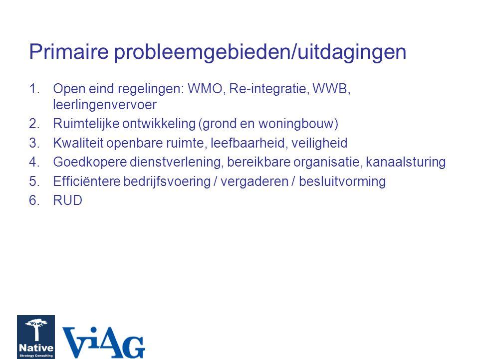 Primaire probleemgebieden/uitdagingen 1.Open eind regelingen: WMO, Re-integratie, WWB, leerlingenvervoer 2.Ruimtelijke ontwikkeling (grond en woningbo