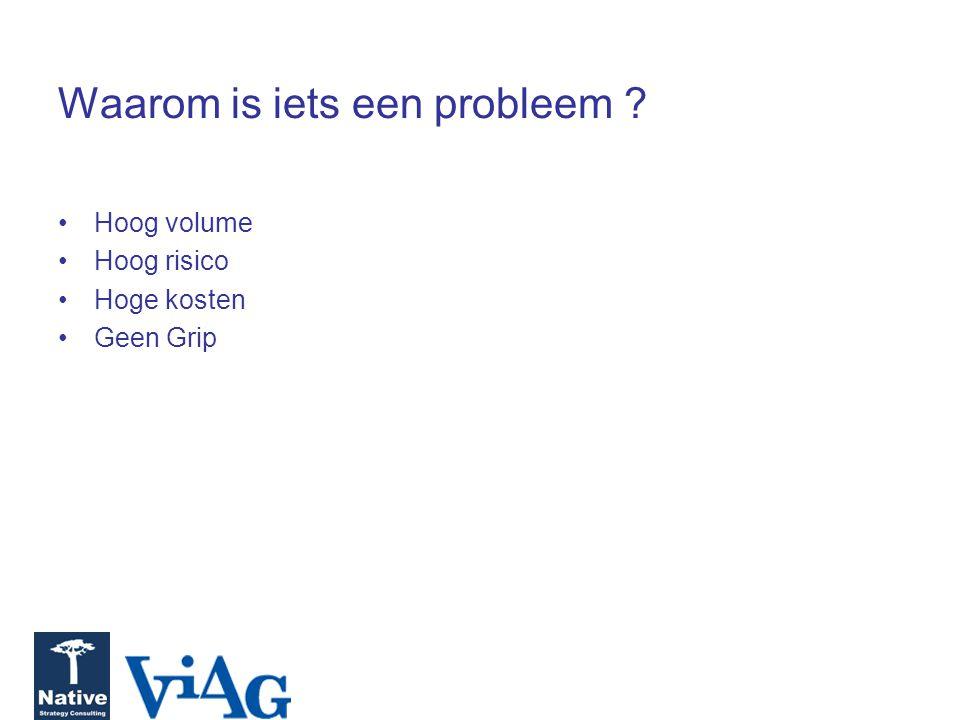 Waarom is iets een probleem ? Hoog volume Hoog risico Hoge kosten Geen Grip