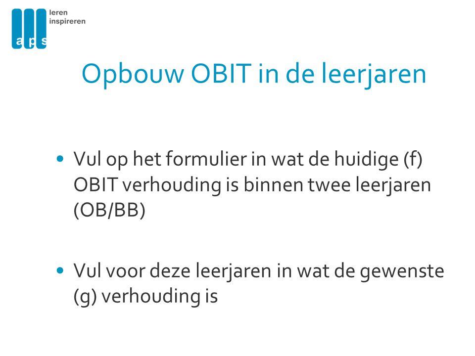 Opbouw OBIT in de leerjaren Vul op het formulier in wat de huidige (f) OBIT verhouding is binnen twee leerjaren (OB/BB) Vul voor deze leerjaren in wat
