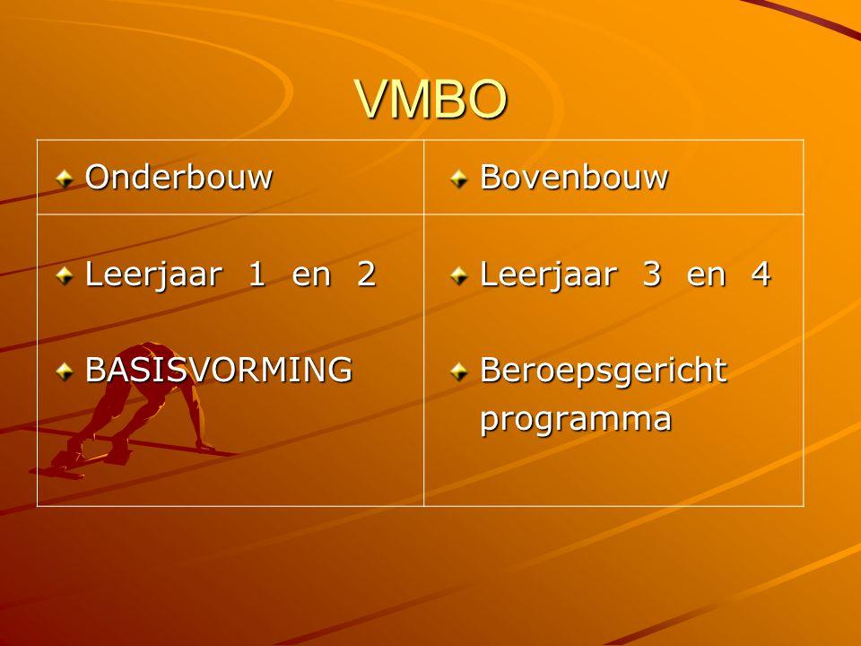 VMBO Onderbouw Leerjaar 1 en 2 BASISVORMINGBovenbouw Leerjaar 3 en 4 Beroepsgerichtprogramma