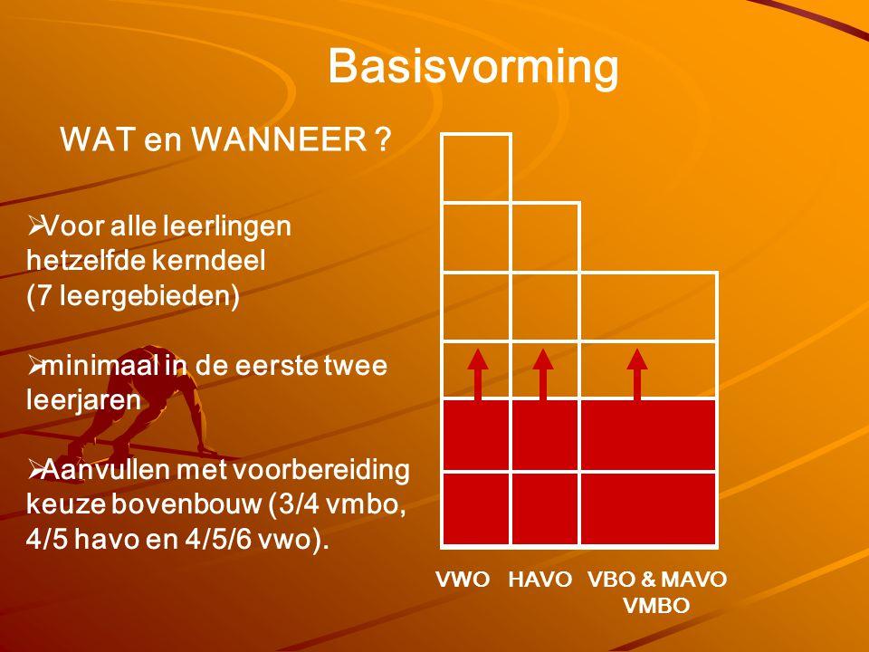 VWOHAVO VBO & MAVO VMBO  Voor alle leerlingen hetzelfde kerndeel (7 leergebieden)  minimaal in de eerste twee leerjaren  Aanvullen met voorbereidin