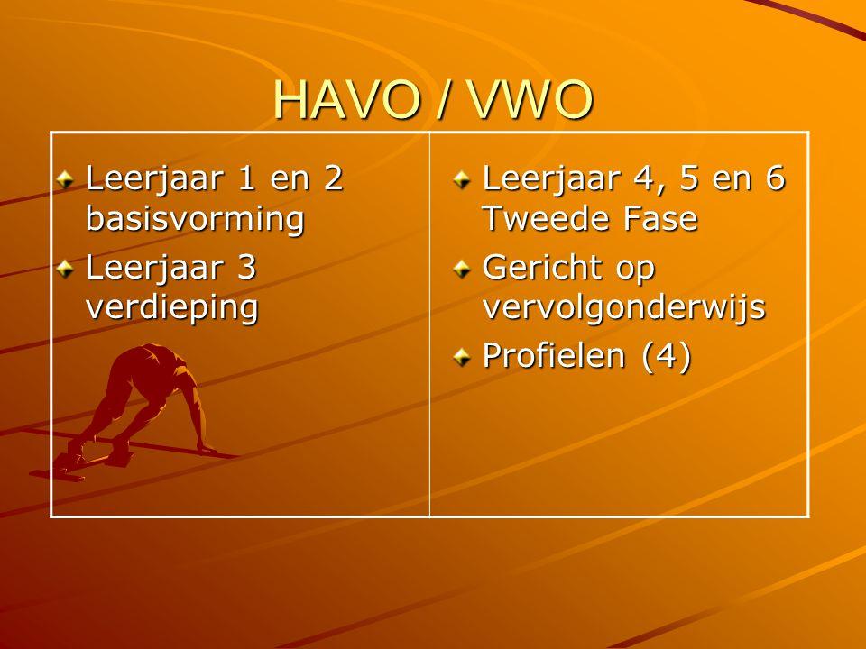 HAVO / VWO Leerjaar 1 en 2 basisvorming Leerjaar 3 verdieping Leerjaar 4, 5 en 6 Tweede Fase Gericht op vervolgonderwijs Profielen (4)